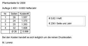 kosten-pfarrkontakte-2009