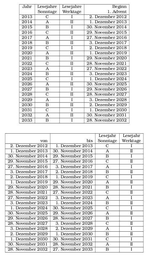 Lesejahre katholische Kirche 2013 - 2033