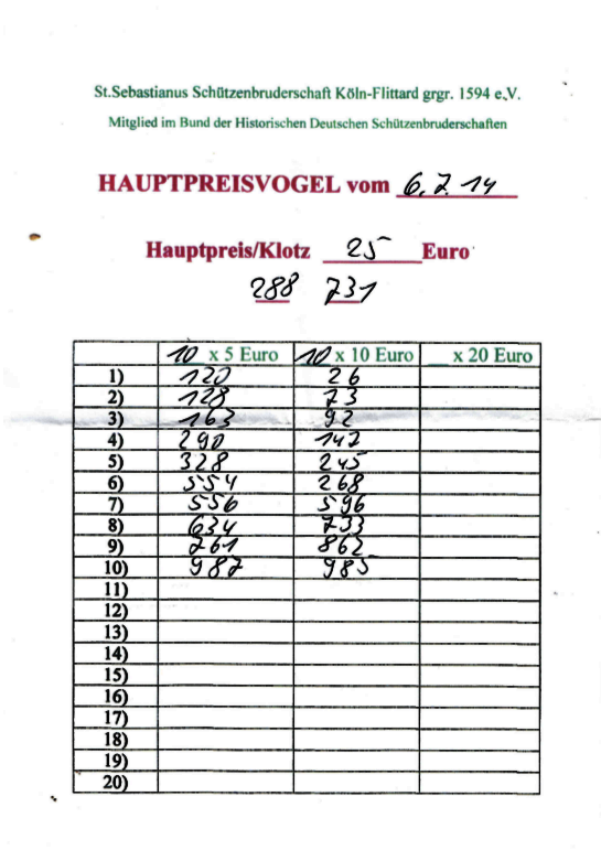 Hauptpreisvogel 2.ter Sonntag 2014