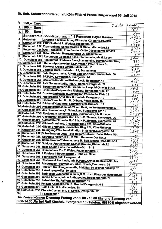 Buergervogelliste 2015-07-05