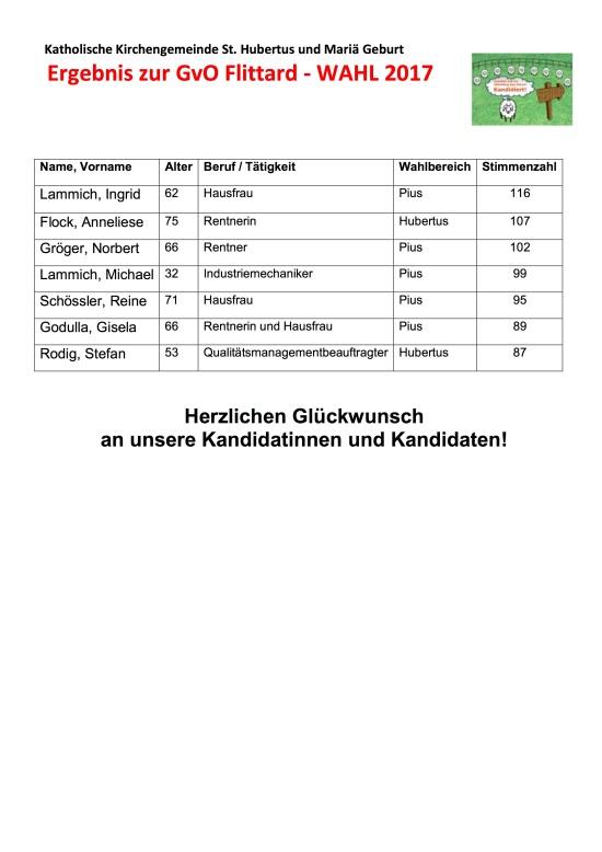 Ergebnis GVO Flittard